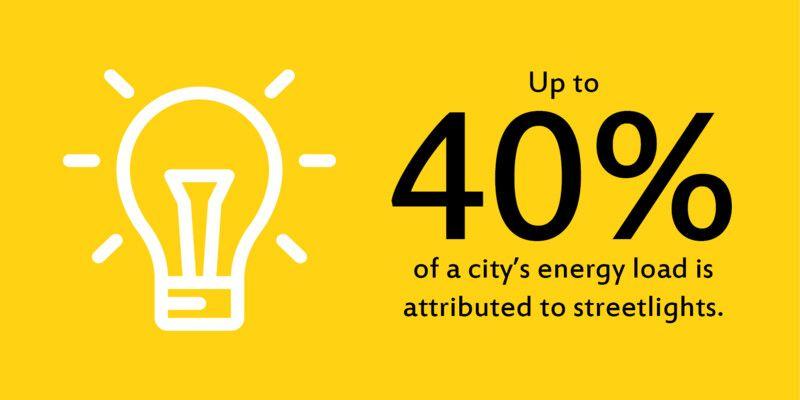 40 lighting stat jpg